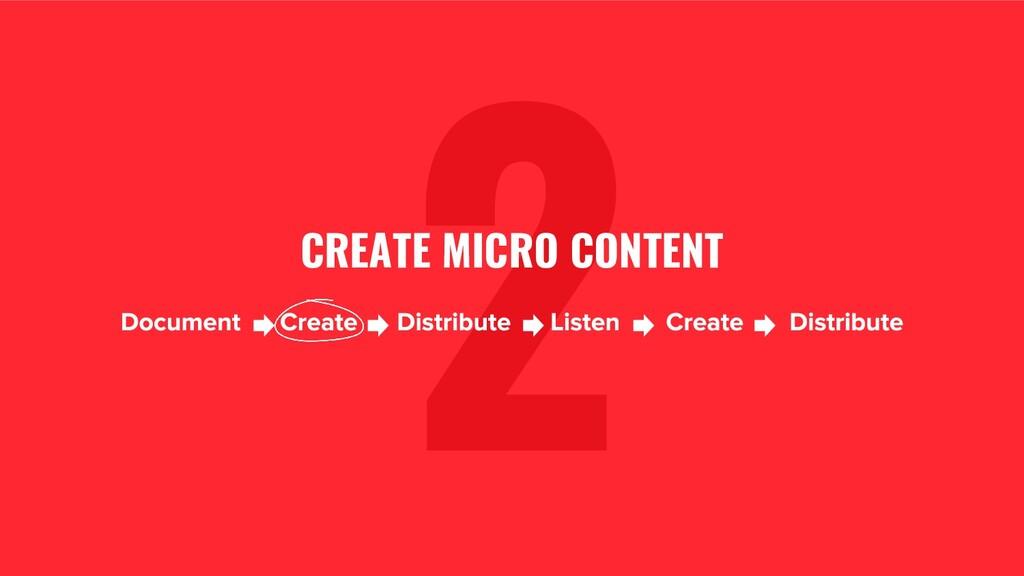 1. 2 CREATE MICRO CONTENT