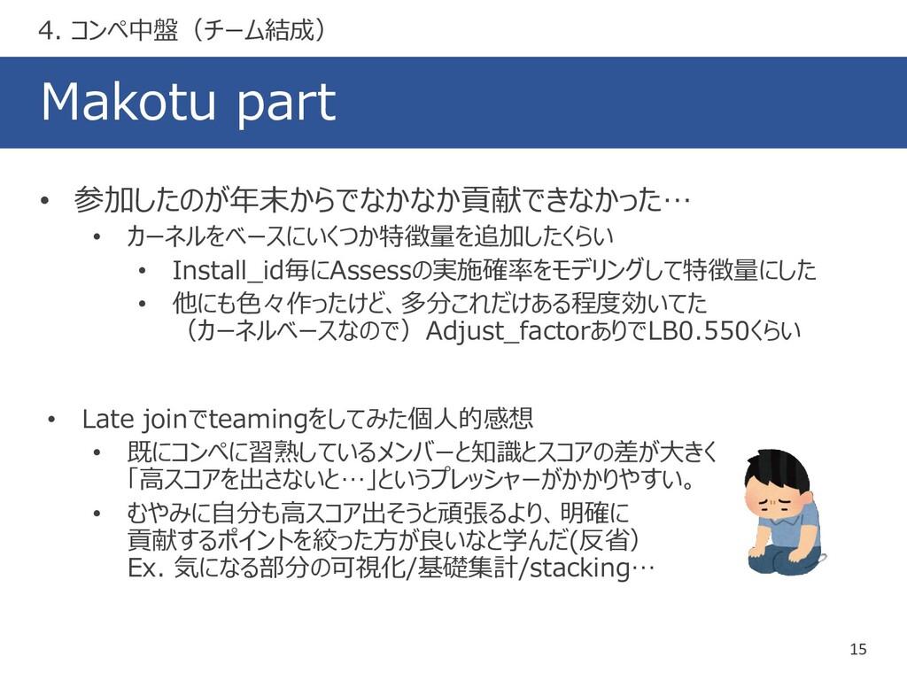 Makotu part 15 4. コンペ中盤(チーム結成) • 参加したのが年末からでなかな...