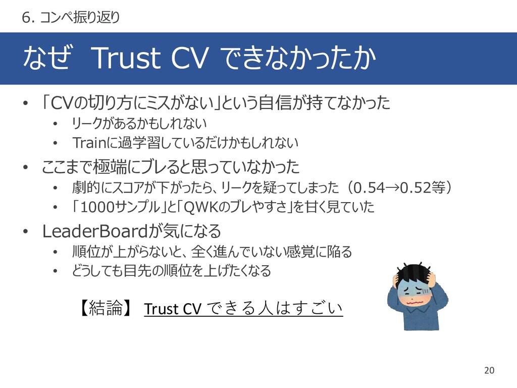 なぜ Trust CV できなかったか 20 • 「CVの切り方にミスがない」という自信が持て...