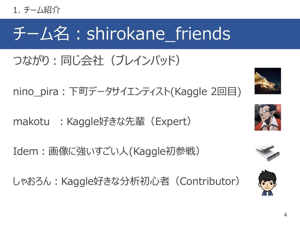 チーム名:shirokane_friends 4 つながり:同じ会社(ブレインパッド) nin...