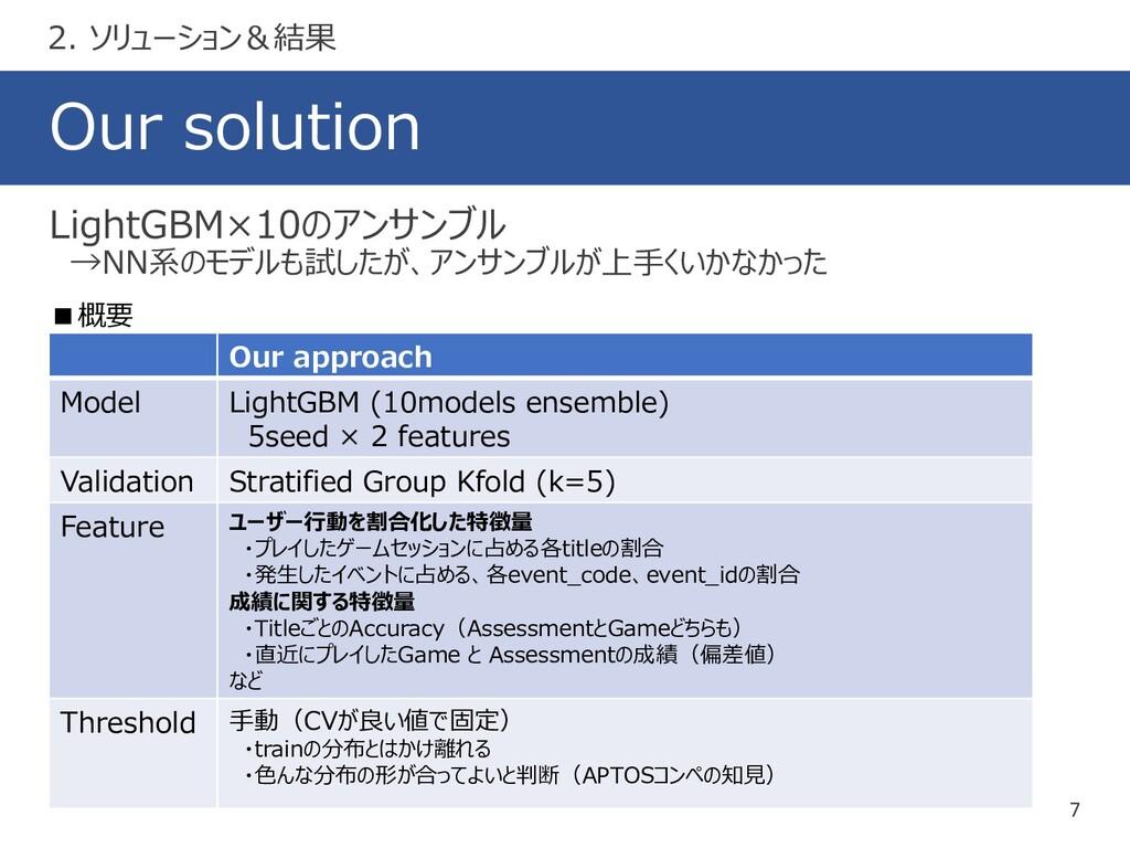 Our solution 7 LightGBM×10のアンサンブル →NN系のモデルも試したが...