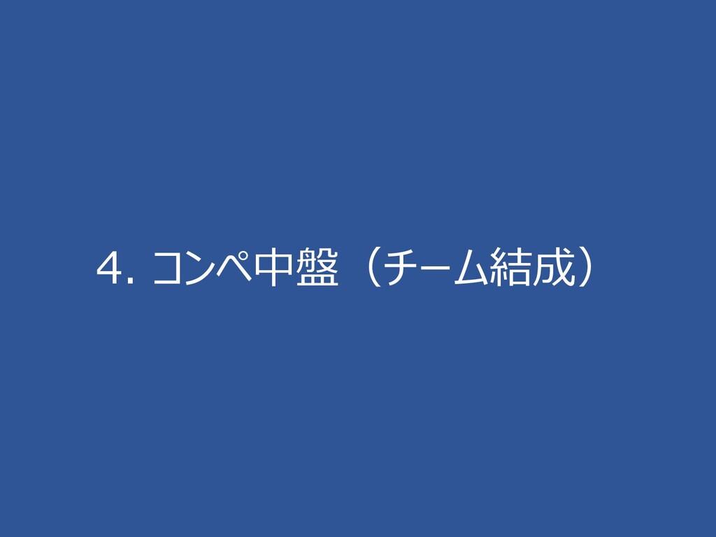 4. コンペ中盤(チーム結成)