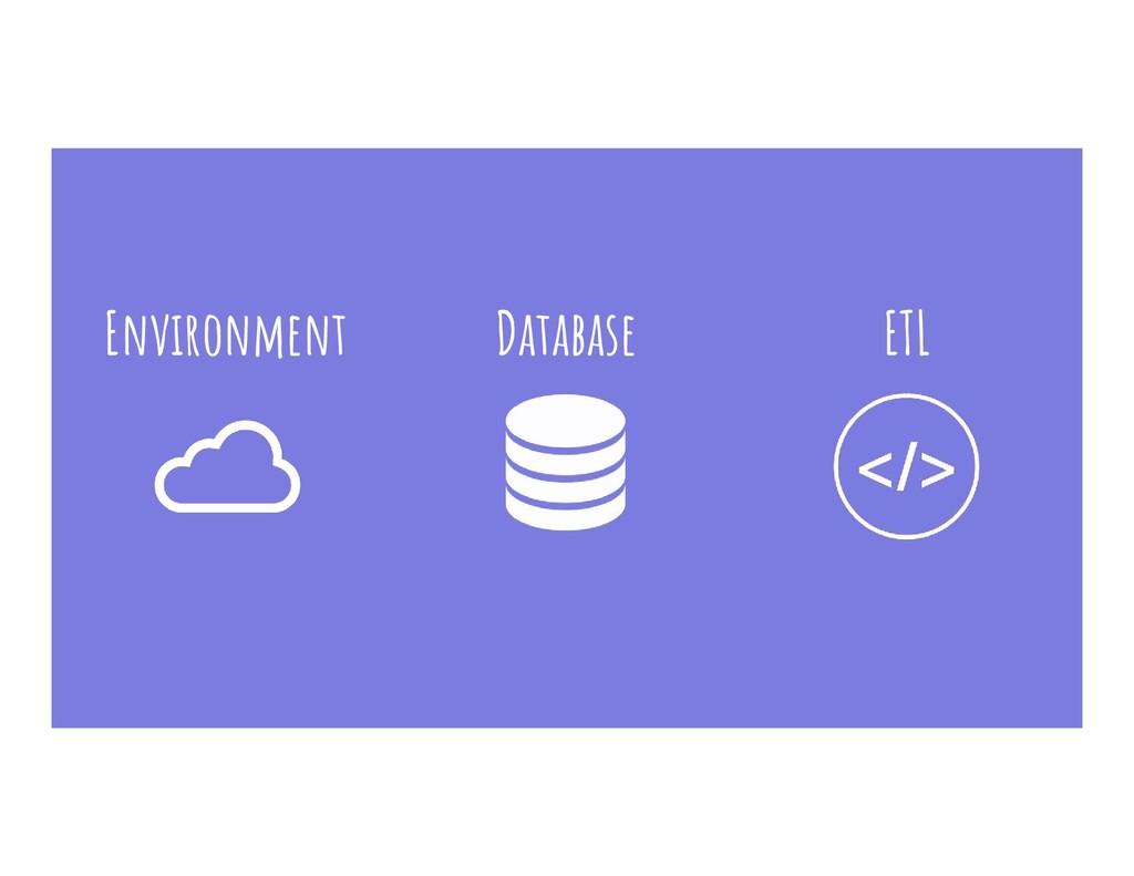 Database ETL Environment