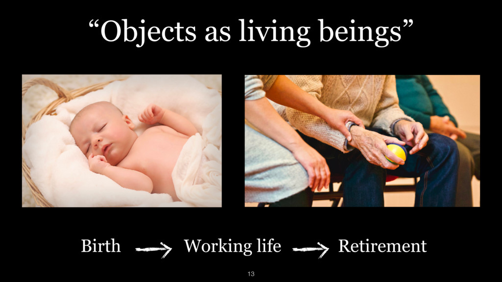 """Objects as living beings"" Birth Working life R..."
