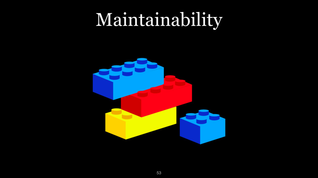Maintainability 53