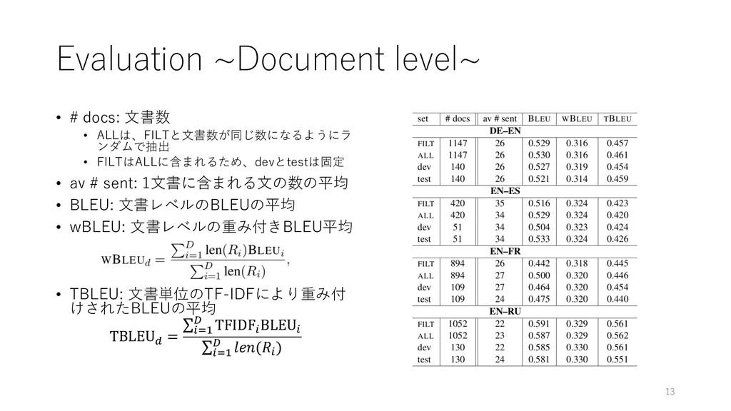 Evaluation ~Document level~ • # docs: ⽂書数 • ALL...
