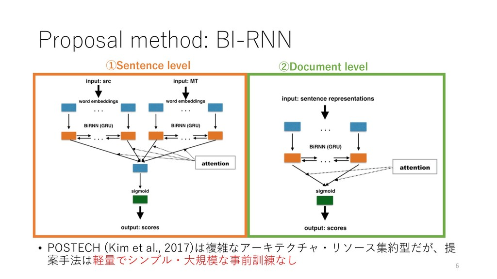 • POSTECH (Kim et al., 2017)は複雑なアーキテクチャ・リソース集約型...