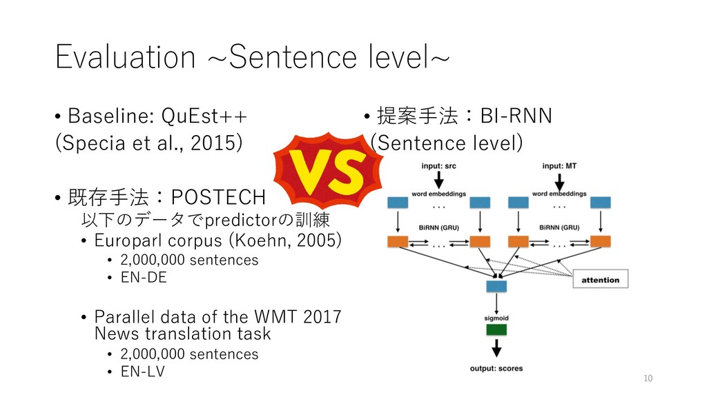 Evaluation ~Sentence level~ • Baseline: QuEst++...