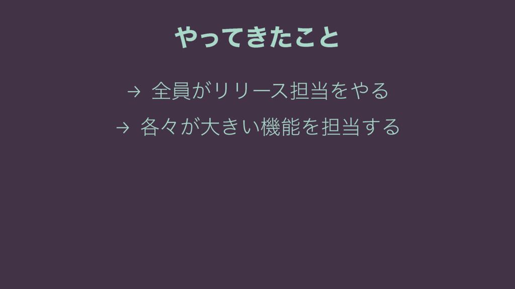 ͖ͬͯͨ͜ͱ → શһ͕ϦϦʔε୲ΛΔ → ֤ʑ͕େ͖͍ػΛ୲͢Δ