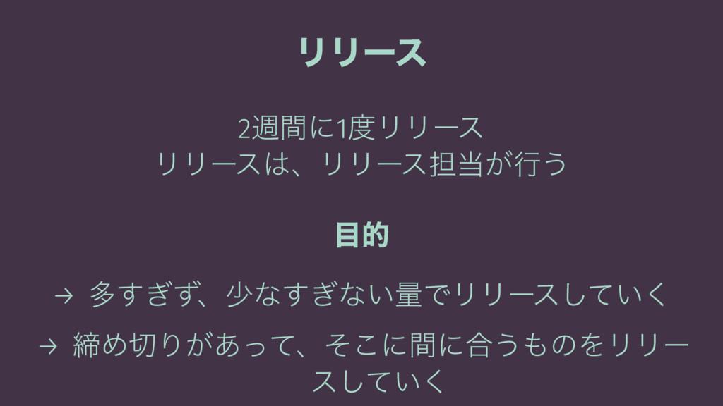 ϦϦʔε 2िؒʹ1ϦϦʔε ϦϦʔεɺϦϦʔε୲͕ߦ͏ త → ଟ͗ͣ͢ɺগͳ͗͢ͳ...