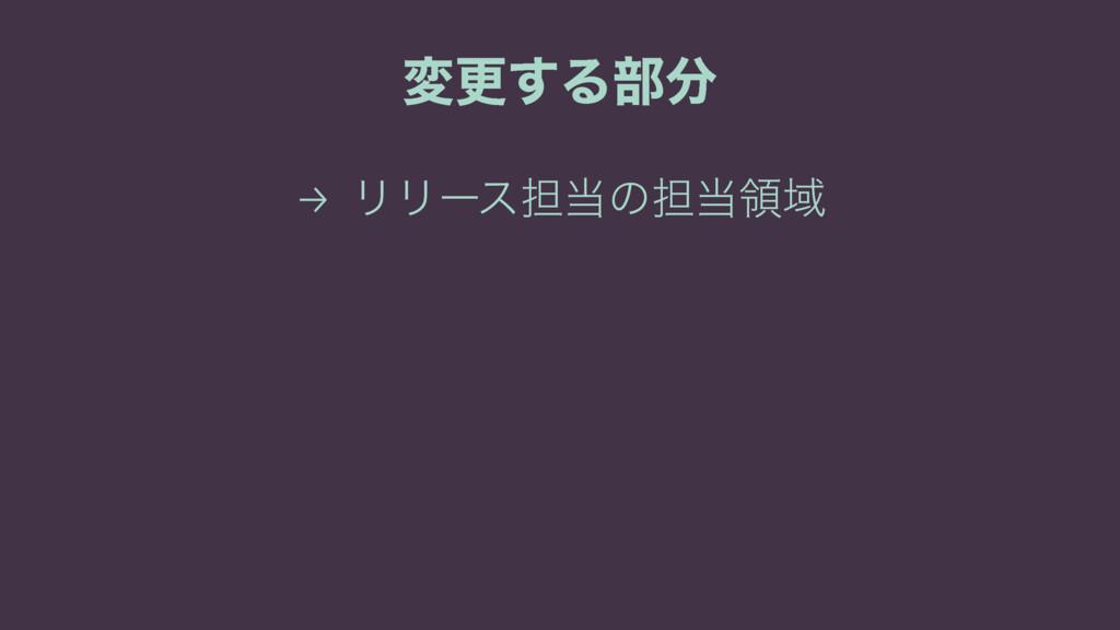 มߋ͢Δ෦ → ϦϦʔε୲ͷ୲ྖҬ