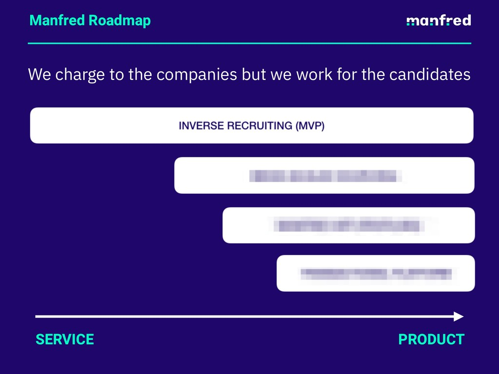 Manfred Roadmap We charge to the companies but ...