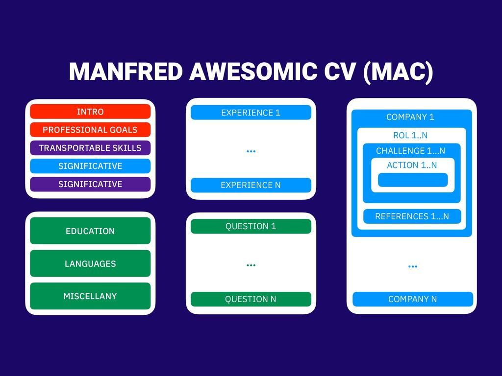 MANFRED AWESOMIC CV (MAC) INTRO PROFESSIONAL GO...
