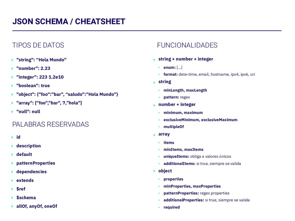 """JSON SCHEMA / CHEATSHEET TIPOS DE DATOS ‣ """"stri..."""