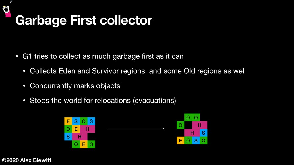 ©2020 Alex Blewitt Garbage First collector • G1...