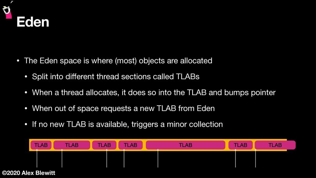 ©2020 Alex Blewitt Eden • The Eden space is whe...