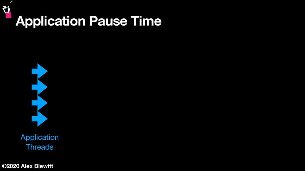 ©2020 Alex Blewitt Application Pause Time b c d...