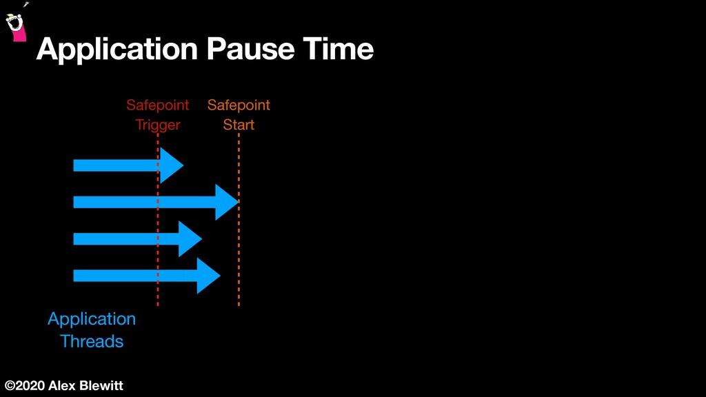 ©2020 Alex Blewitt Application Pause Time a b c...