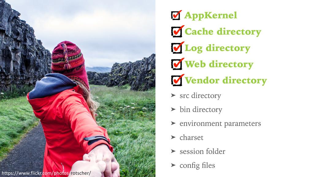 AppKernel Cache directory Log directory Web dir...