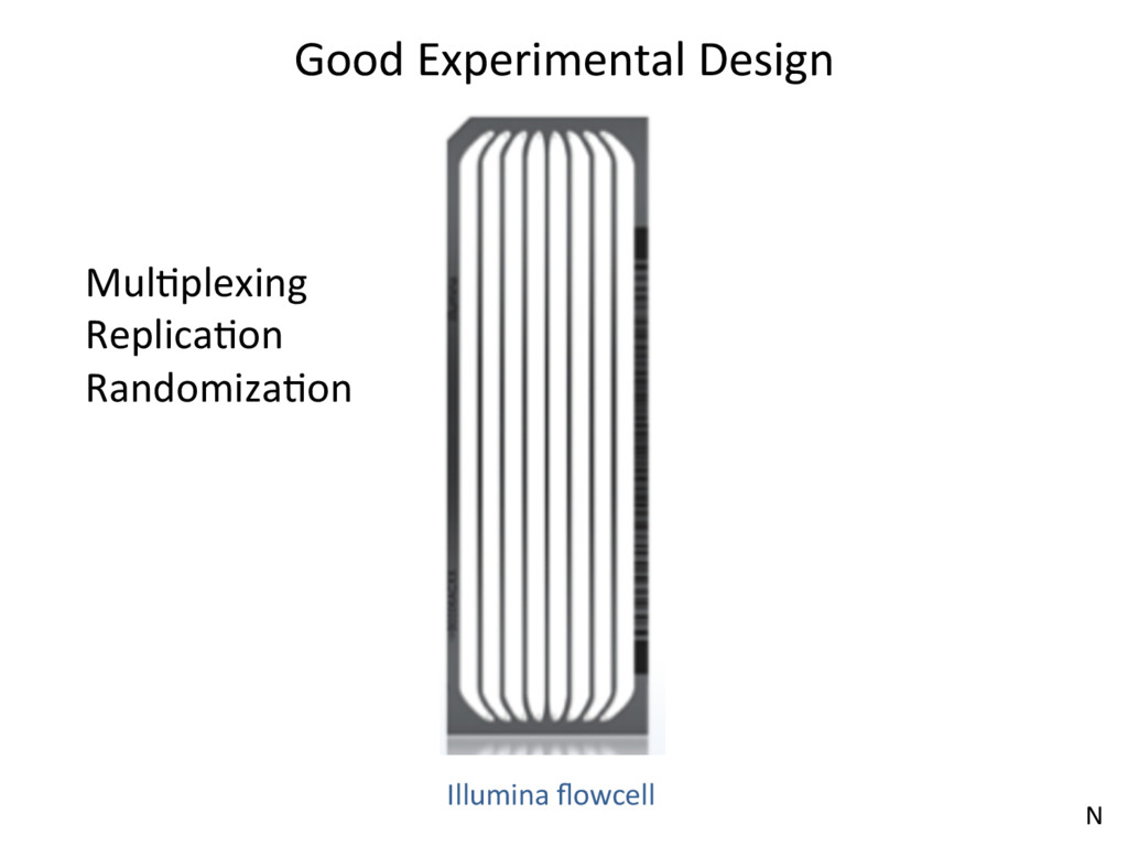 Good Experimental Design MulJplexing ReplicaJon...