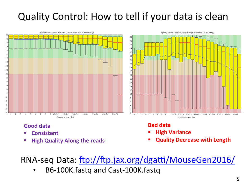 Quality Control: How to tell if your data is cl...