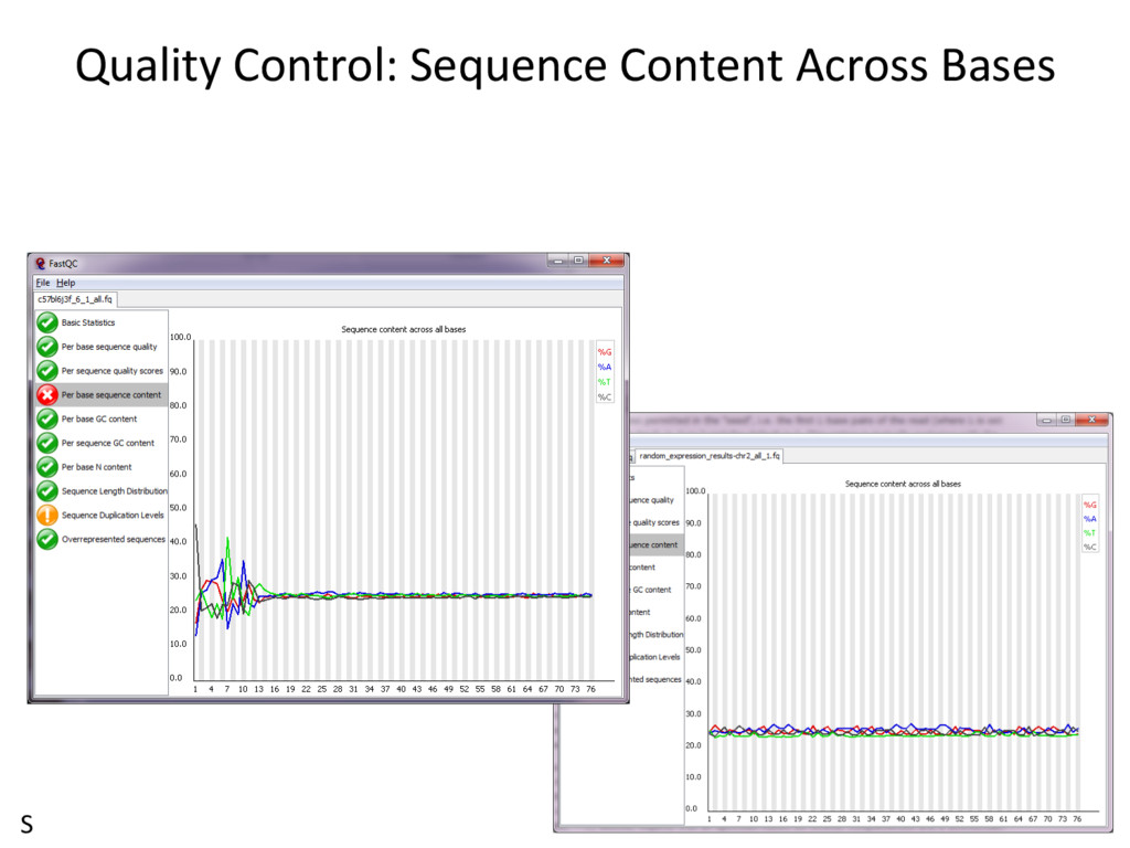 Quality Control: Sequence Content Across Bases S