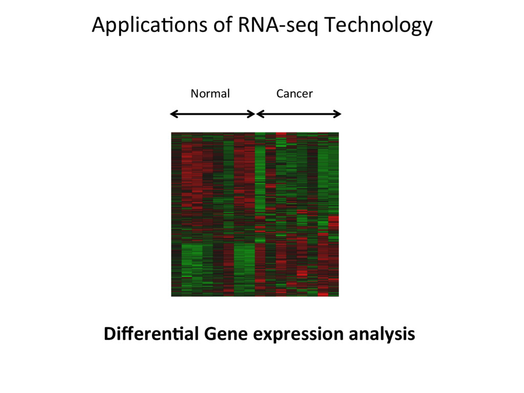 ApplicaJons of RNA-seq Technology Differen'al Ge...