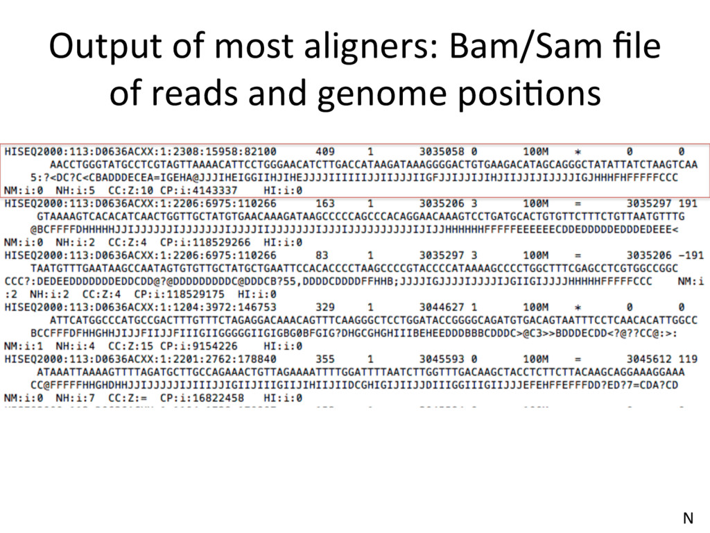 Output of most aligners: Bam/Sam file of reads a...