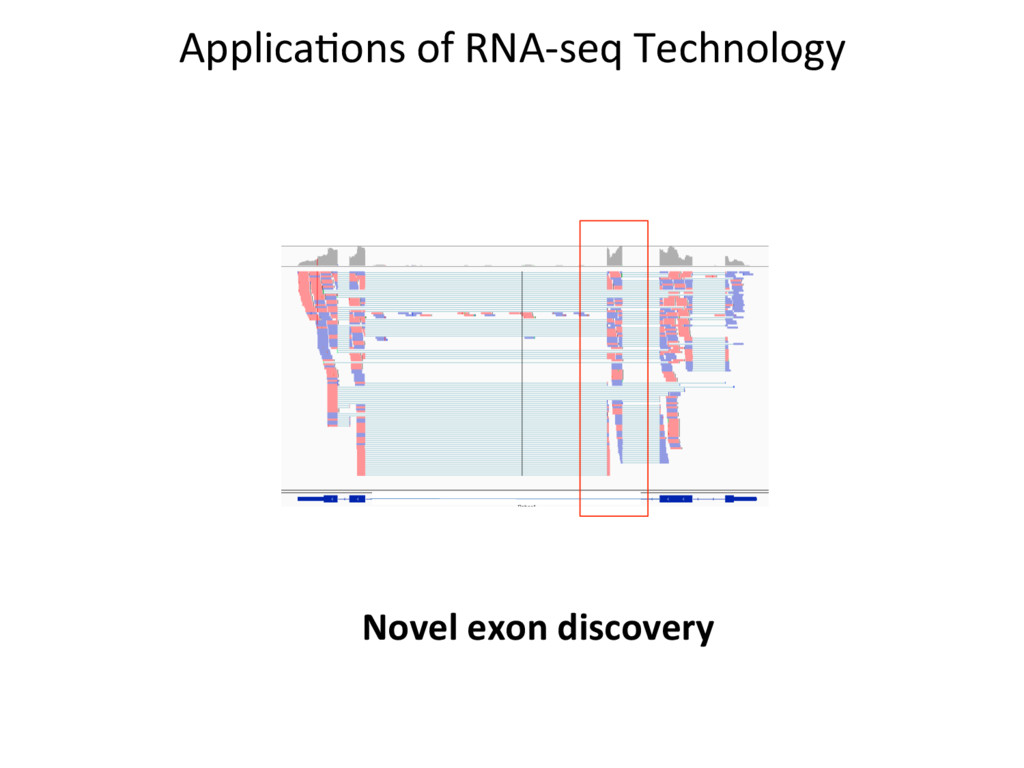 ApplicaJons of RNA-seq Technology Novel exon di...