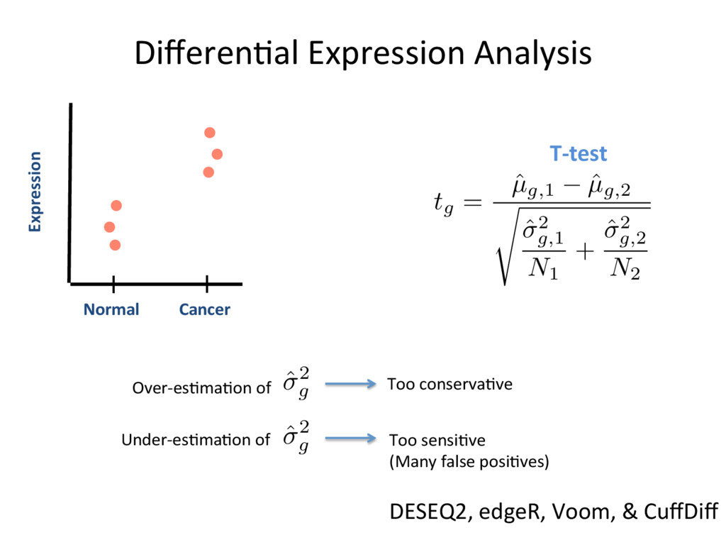 DifferenJal Expression Analysis Over-esJmaJon of...
