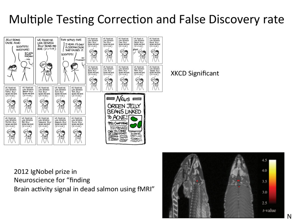MulJple TesJng CorrecJon and False Discovery ra...
