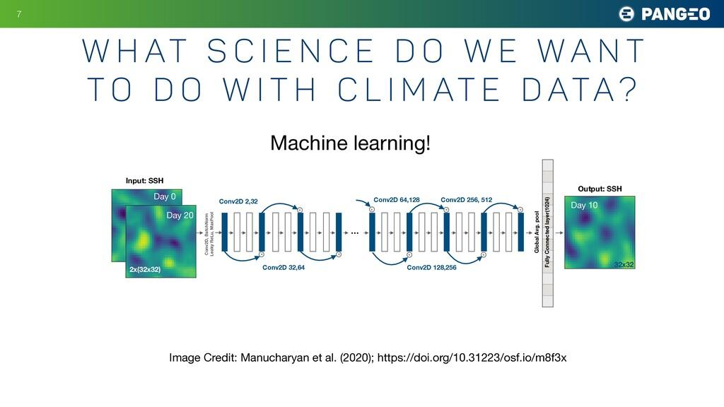 !7 Machine learning! Image Credit: Manucharyan ...