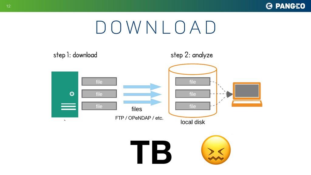 D o w n l o a d !12 TB  FTP / OPeNDAP / etc.