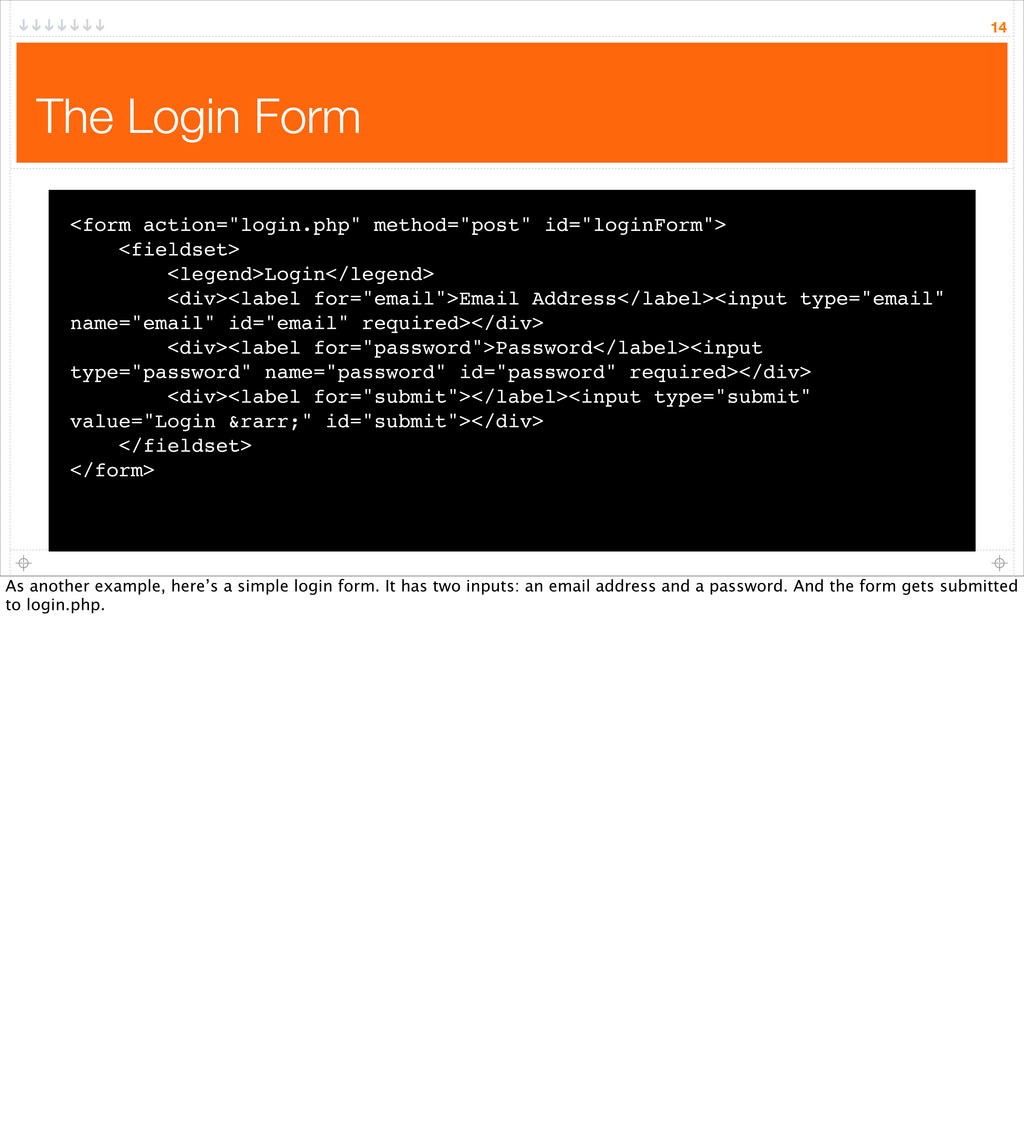 "The Login Form 14 <form action=""login.php"" meth..."