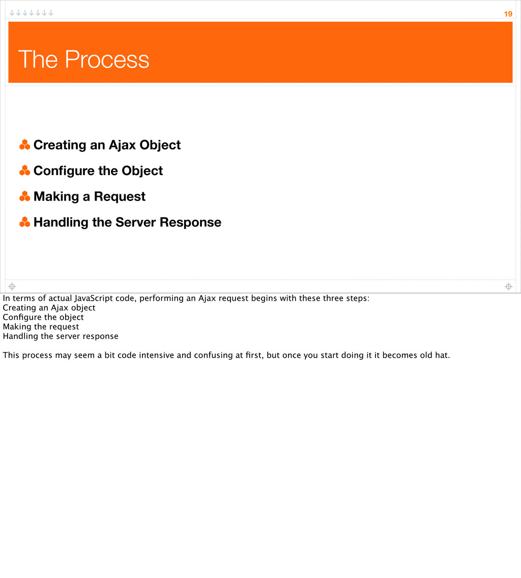 The Process 19 Creating an Ajax Object Configure...