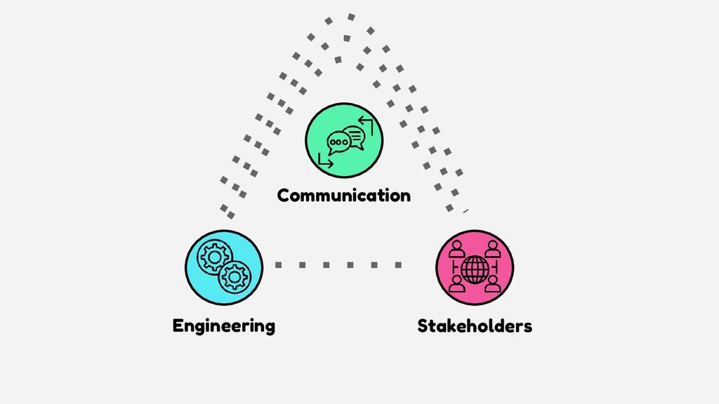 Engineering Stakeholders Communication