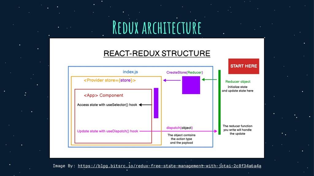 Redux architecture Image By: https://blog.bitsr...