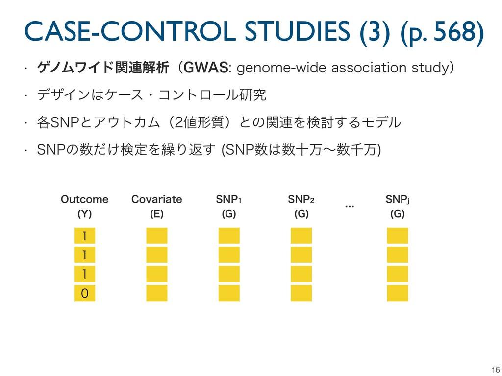 CASE-CONTROL STUDIES (3) (p. 568) 16 0VUDPNF :...