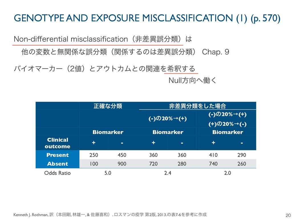 GENOTYPE AND EXPOSURE MISCLASSIFICATION (1) (p....