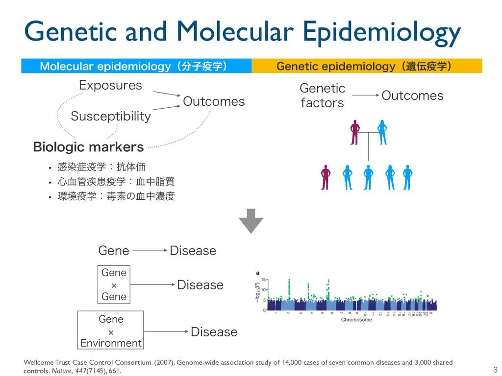 Genetic and Molecular Epidemiology 3 &YQPTVSFT ...