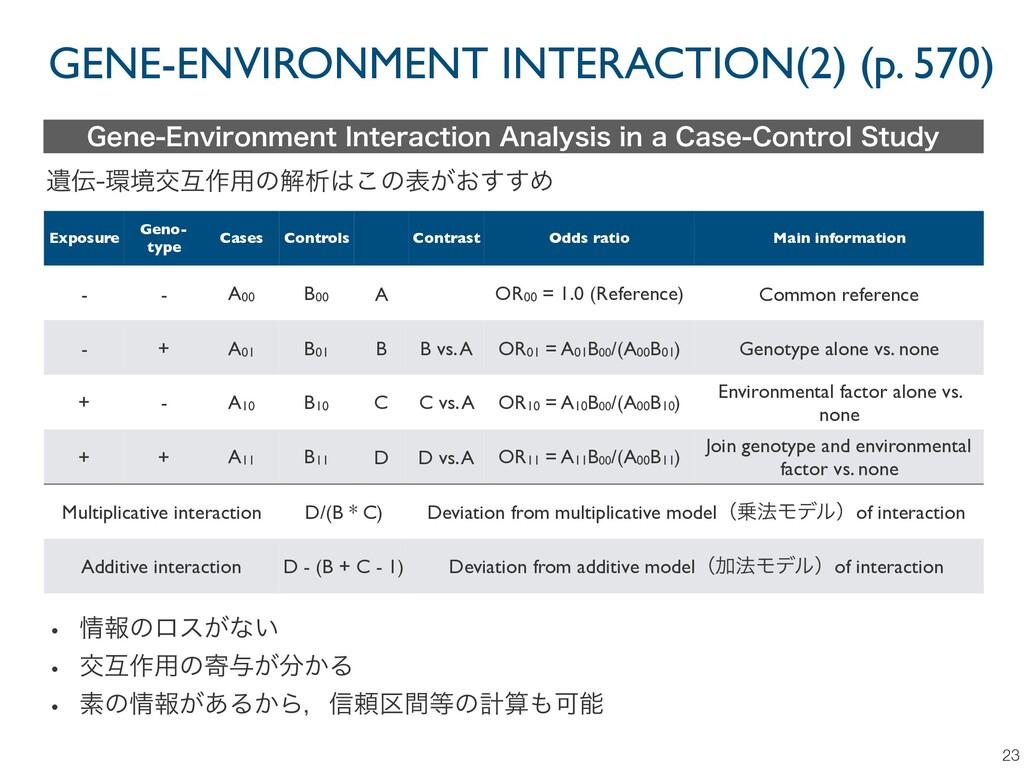 GENE-ENVIRONMENT INTERACTION(2) (p. 570) 23 Exp...