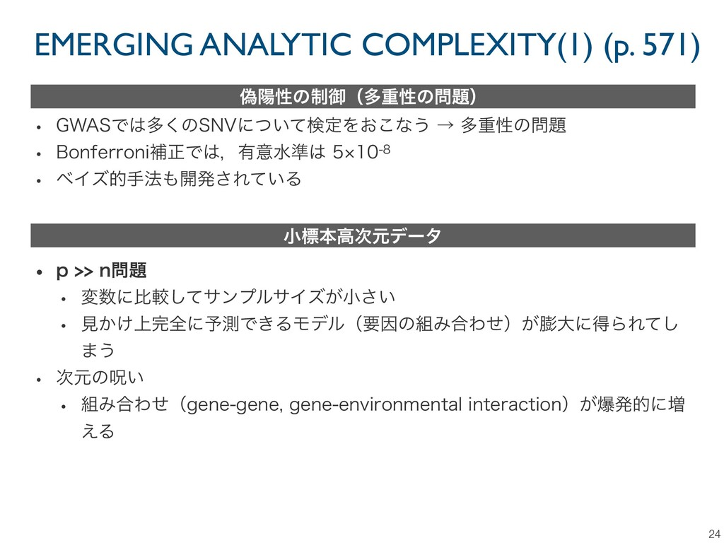 EMERGING ANALYTIC COMPLEXITY(1) (p. 571) 24 ِཅੑ...