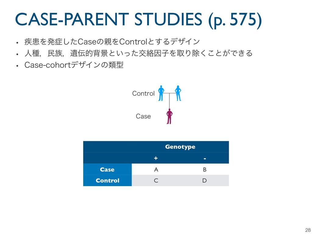 CASE-PARENT STUDIES (p. 575) 28 $BTF $POUSPM w ...