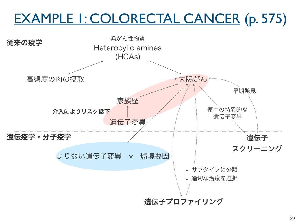 EXAMPLE 1: COLORECTAL CANCER (p. 575) 29 ߴසͷͷ...