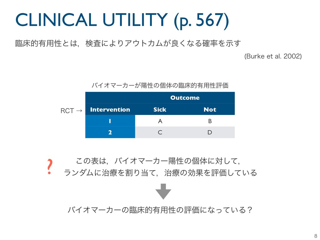 CLINICAL UTILITY (p. 567) 8 ྟচత༗༻ੑͱɼݕࠪʹΑΓΞτΧϜ...