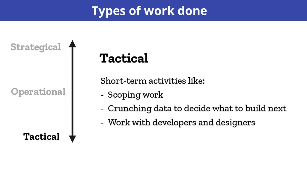 Tactical Strategical Tactical Types of work don...