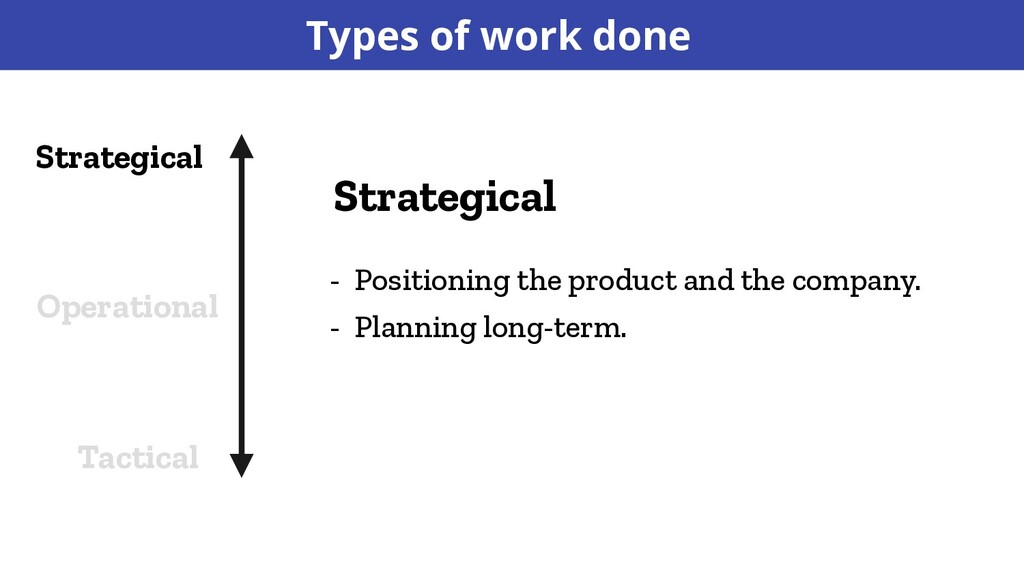 Strategical - Positioning the product and the c...