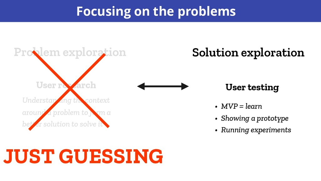 Solution exploration Problem exploration User r...