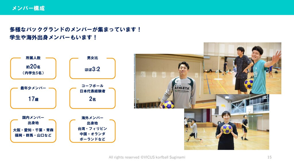 All rights reserved ©︎VICUS korfball Suginami 1...