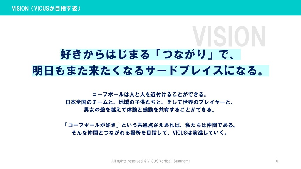 All rights reserved ©︎VICUS korfball Suginami V...